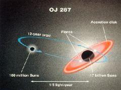 xkcd Black Hole